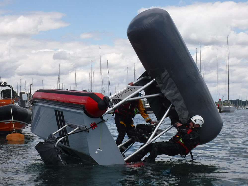 MST Capsize Training